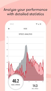Bike Computer Mod Apk Your Personal GPS Cycling (Premium/Paid Features Unlocked) 4