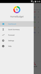 Home Budget with Sync 2