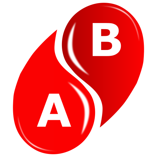 Personality Test: Blood Group