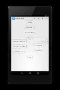 Flowchart Editor Baixar Última Versão – {Atualizado Em 2021} 1