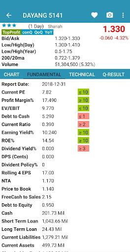 StockHunter - KLSE ( Bursa ) apktram screenshots 4