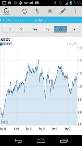 Currency Converter - Exchange  screenshots 2