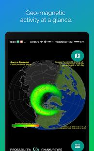 Northern Eye Aurora Forecast