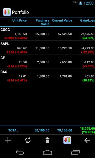 Foto do Stocks n More