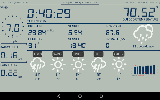 Weather Station 4.7.9 screenshots 16