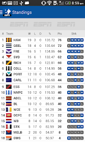 AFL Live Scores  For Pc (Windows 7, 8, 10 And Mac) 3