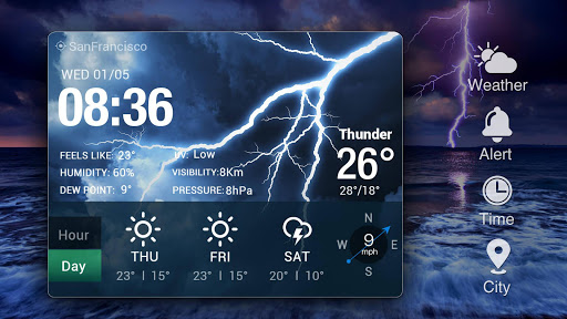 Free Weather Forecast App Widget 16.6.0.6304_50160 Screenshots 9