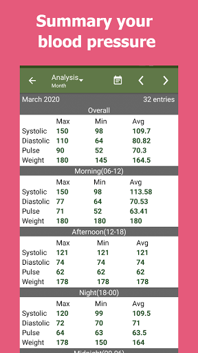 Blood Pressure Tracker android2mod screenshots 5