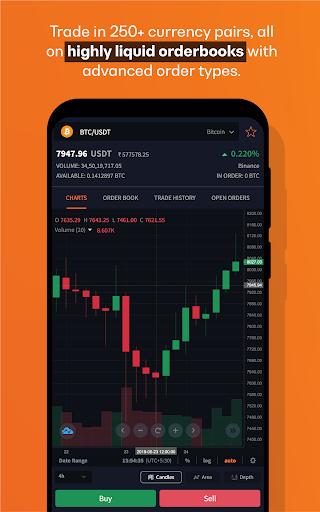 Trade Cryptos with CoinDCX Pro  screenshots 1
