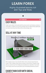 Forex Trading for BEGINNERS 3.0.3 Screenshots 16