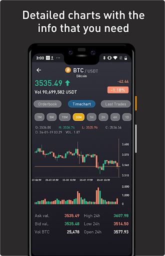 ProfitTrading For Binance - Trade much faster android2mod screenshots 5