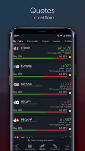 Forex Portal  quotes, analytics, trading signals Apk Download 4