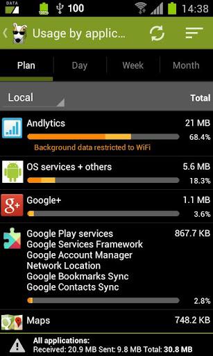 3G Watchdog Pro - Data Usage ss3