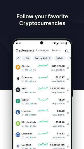 bitcoin ir ethereum rinkos dangtelis