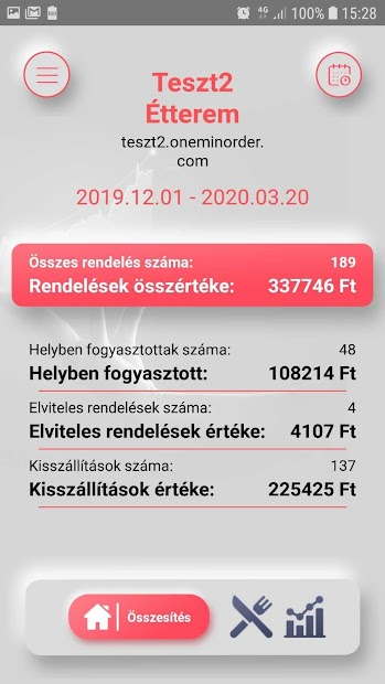 Oneminorder Étterem Statisztika screenshot 1