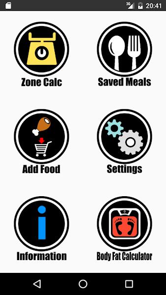 Zone Diet Free