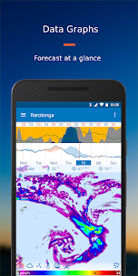Flowx: Weather Map Forecast For Pc | How To Download Free (Windows And Mac) 2