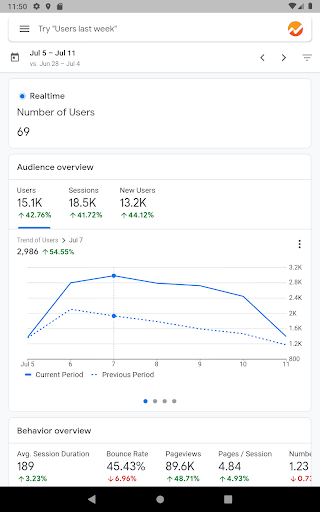 Google Analytics screenshots 14
