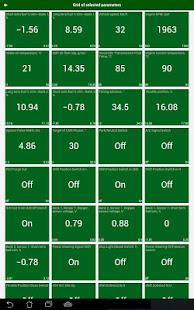 MotorData OBD Car Diagnostics. ELM OBD2 scanner 1.23.08.944 Screenshots 18