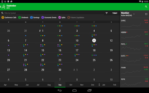 Foto do thinkorswim Mobile: Trade. Invest. Buy & Sell.