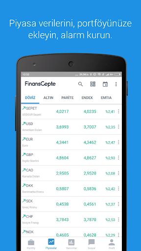 FinansCepte Du00f6viz & Altu0131n Kurlaru0131 - Borsa BitCoin 5.6.7 Screenshots 6