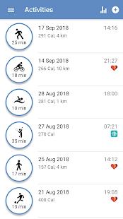 forDiabetes: diabetes self-management app