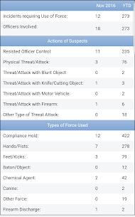 Newark Police Division NJ For Pc – Windows 10/8/7 64/32bit, Mac Download 2