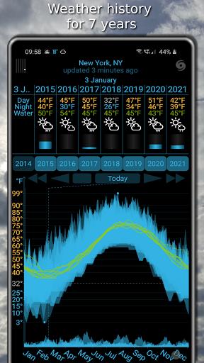 Weather app & widget with barometer: eWeather HDF  Screenshots 5