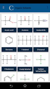 Total Chemistry