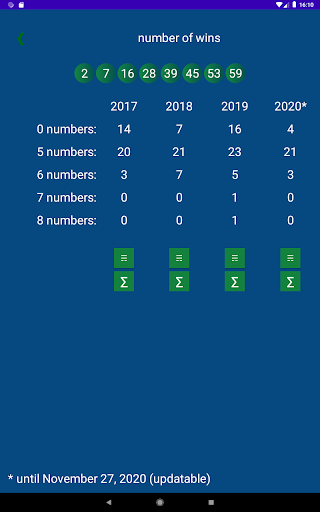 Keno BY  statistics 1.2.18 screenshots 9