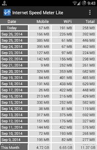 Internet Speed Meter Lite 1.5.9-lite Screenshots 3
