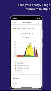 Energy Viewer
