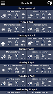 France Weather