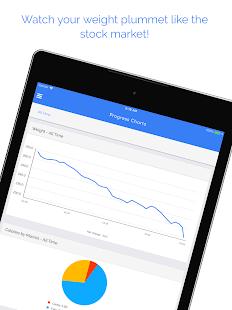 MyKeto - Low Carb Keto Diet Tracker & Calculator