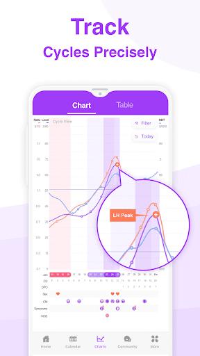 Premom Ovulation App. Fertility & Period Tracker apktram screenshots 5