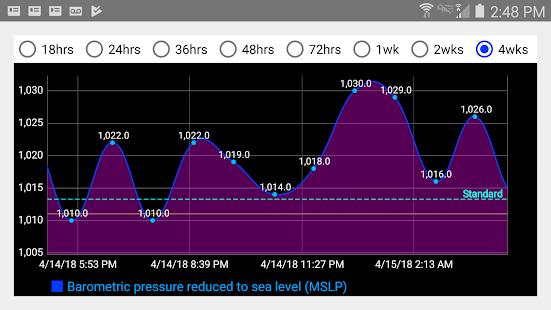 DS Barometer - Altimeter and Weather Information 3.78 Screenshots 5