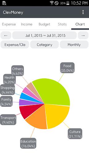 ClevMoney - Personal Finance apktram screenshots 2