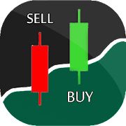 Forex Signals-Live Buy/sell