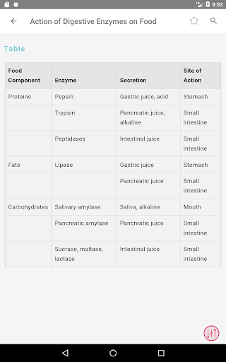Taber's Cyclopedic (Medical) Dictionary 23rd Ed.  Screenshots 17