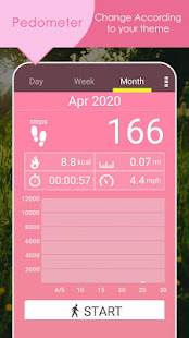 Pedometer-Step Counter Calorie Tracker Weight Loss