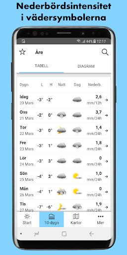SMHI Vu00e4der 3.0.20 Screenshots 3