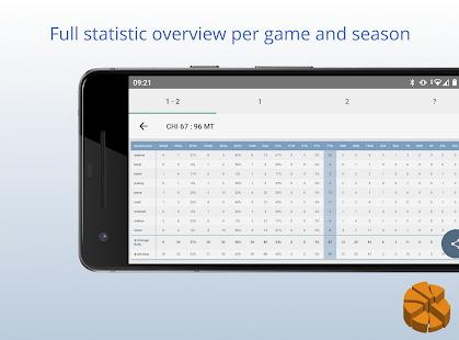 Statastic Basketball - record.analyze.improve