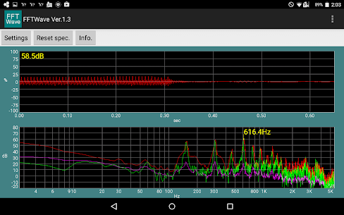 Sound monitor FFTWave  For Pc   How To Download Free (Windows And Mac) 1