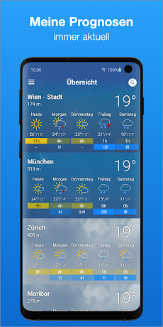 bergfex/Wetter App - Prognosen Regenradar & Webcamのおすすめ画像1
