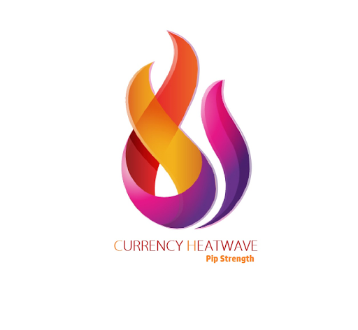 Currency Heatwave FX: Forex trading strength meter  Paidproapk.com 1