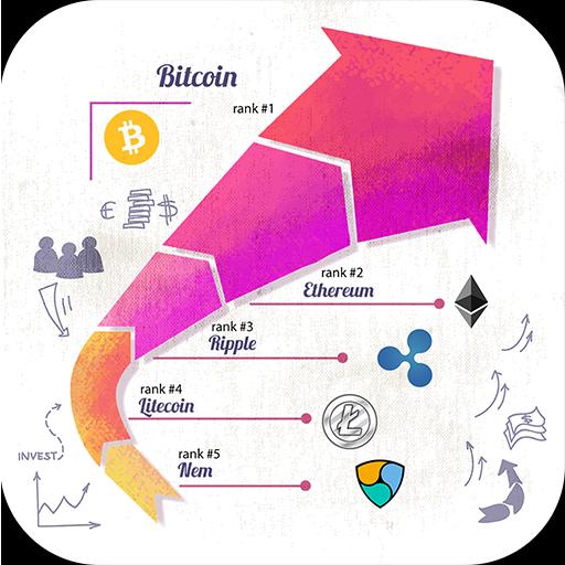 tranzacționare automată bitcoin reddit
