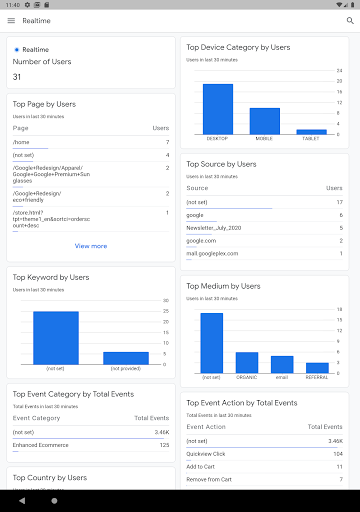 Google Analytics screenshots 9
