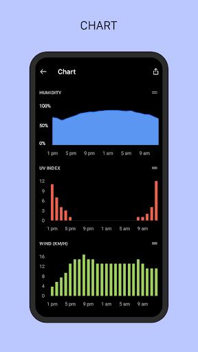 Today Weather - Widget, Forecast, Radar & Alert 1.5.0-21.211120 Screenshots 6