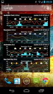 Meteogram Weather Widget Mod Apk- Donate version (Paid features unlocked) 6