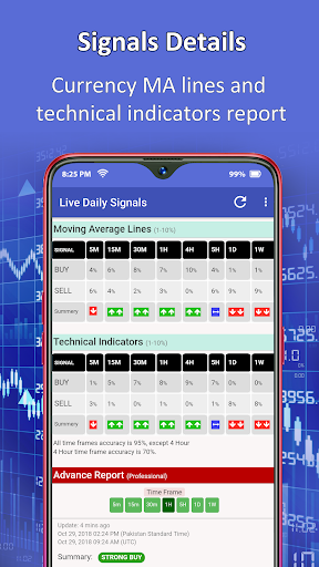Live Forex Signals - Buy/Sell  Paidproapk.com 3